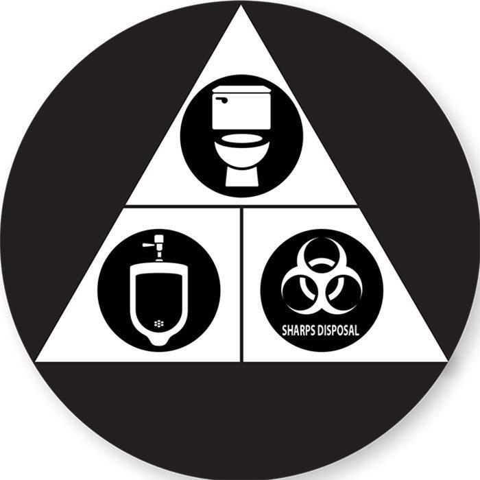 AHP-No-Gender-bathroom-sign