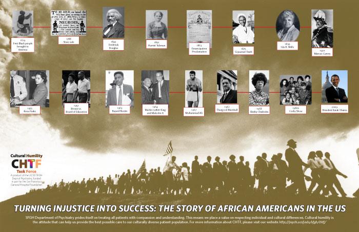 ch-black-history